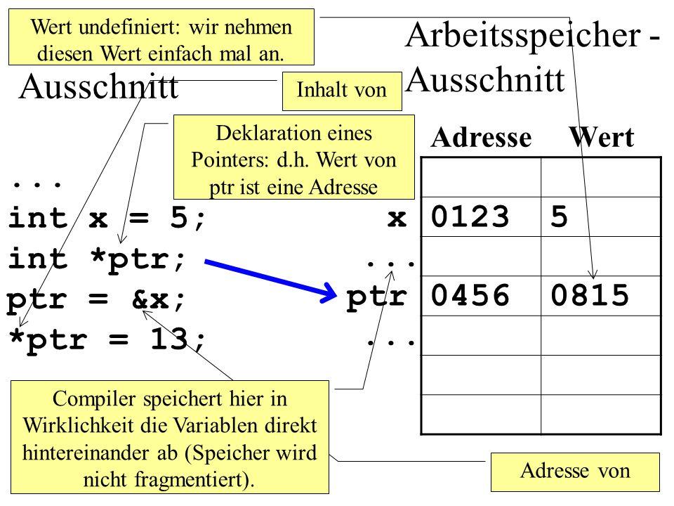 ... int x = 5; int *ptr; ptr = &x; *ptr = 13; 01235x...