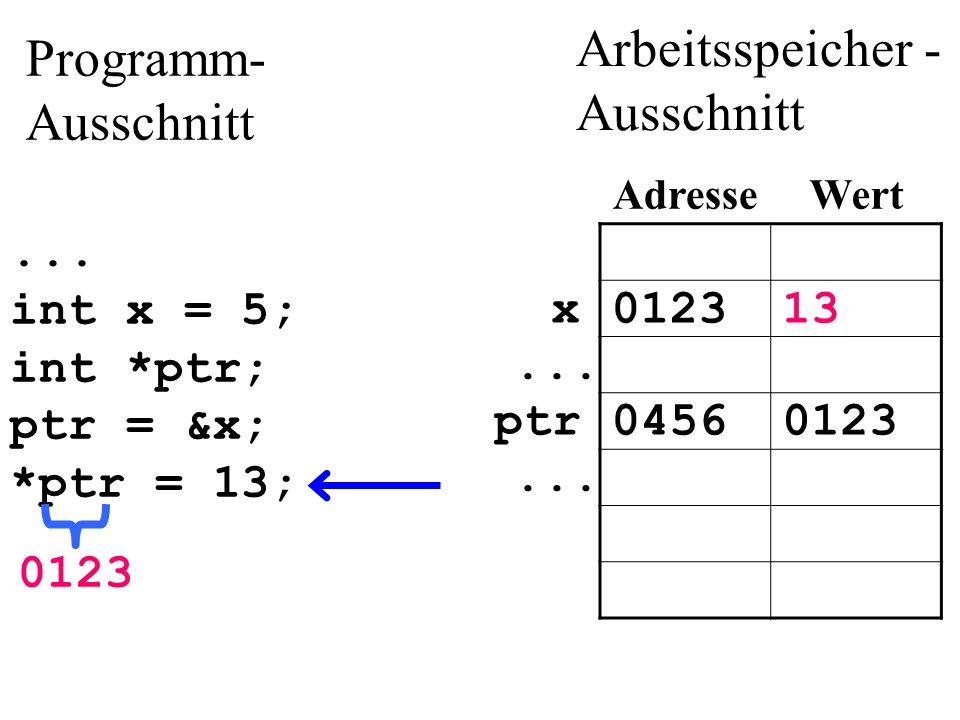 Ein Pointer ist eine Variable, deren Wert die Adresse eines Speicherplatzes (z.B.einer Variable) ist.