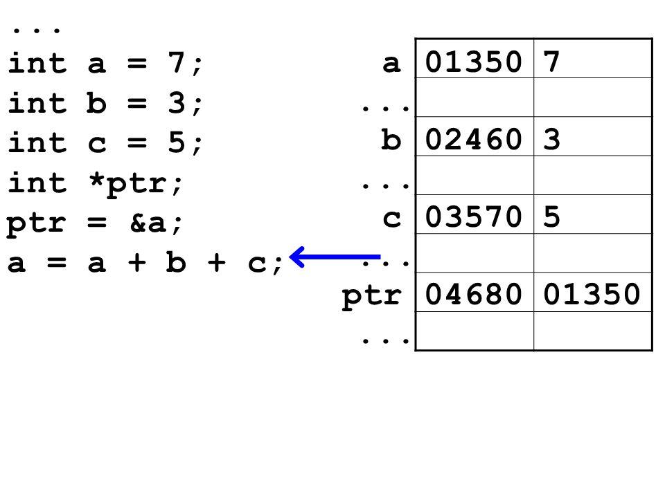 int a = 7; int b = 3; int c = 5; int *ptr; ptr = &a; a = a + b + c; 013507a...