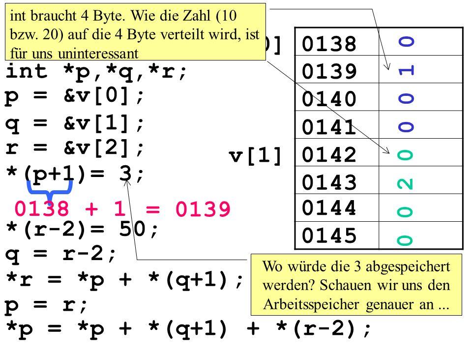 0138v[0] 0139 v[1] 0140 0141 0142 q = r-2; 0143 *r = *p + *(q+1); p = r; *p = *p + *(q+1) + *(r-2); int v[3] = {10,20,30}; int *p,*q,*r; p = &v[0]; q = &v[1]; r = &v[2]; *(p+1)= 3; 0138 + 1 = 0139 *(r-2)= 50; 0144 0145 0 0 1 0 0 0 2 0 Wo würde die 3 abgespeichert werden.
