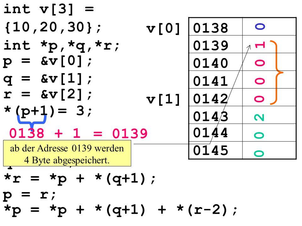 0138v[0] 0139 v[1] 0140 0141 0142 q = r-2; 0143 *r = *p + *(q+1); p = r; *p = *p + *(q+1) + *(r-2); int v[3] = {10,20,30}; int *p,*q,*r; p = &v[0]; q = &v[1]; r = &v[2]; *(p+1)= 3; 0138 + 1 = 0139 *(r-2)= 50; 0144 0145 0 0 1 0 0 0 2 0 ab der Adresse 0139 werden 4 Byte abgespeichert.