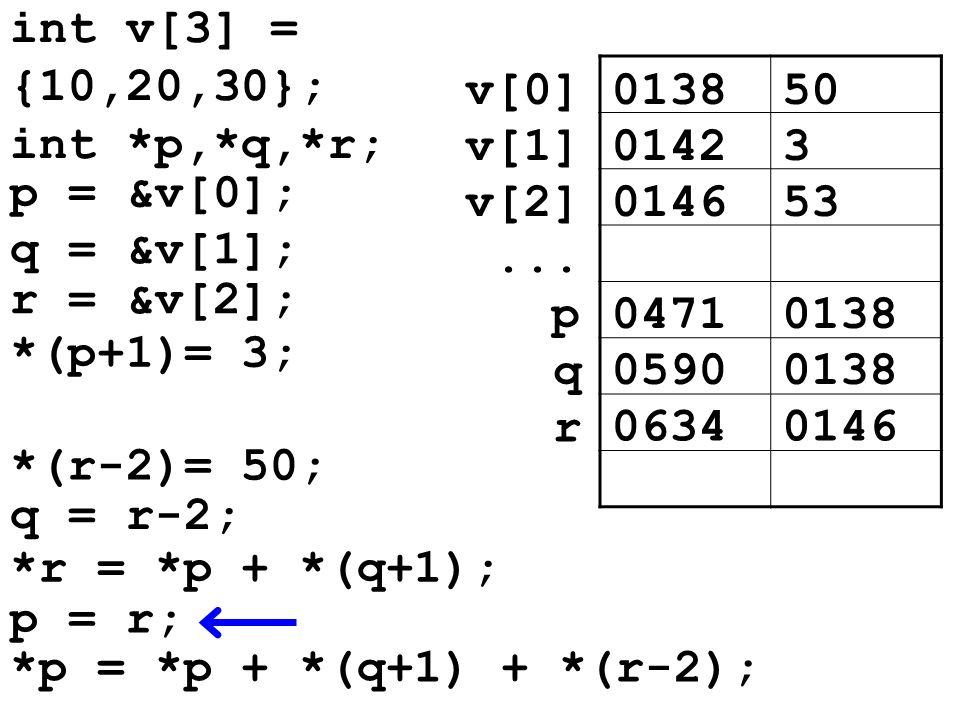 013850v[0] 01423v[1] 014653v[2]... 04710138p 05900138 q *(r-2)= 50; q = r-2; 06340146 r *r = *p + *(q+1); p = r; *p = *p + *(q+1) + *(r-2); int v[3] =