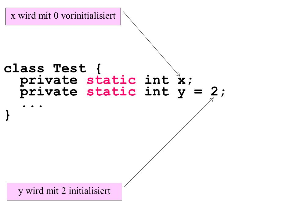 class Test { private static int x; private static int y = 2;...