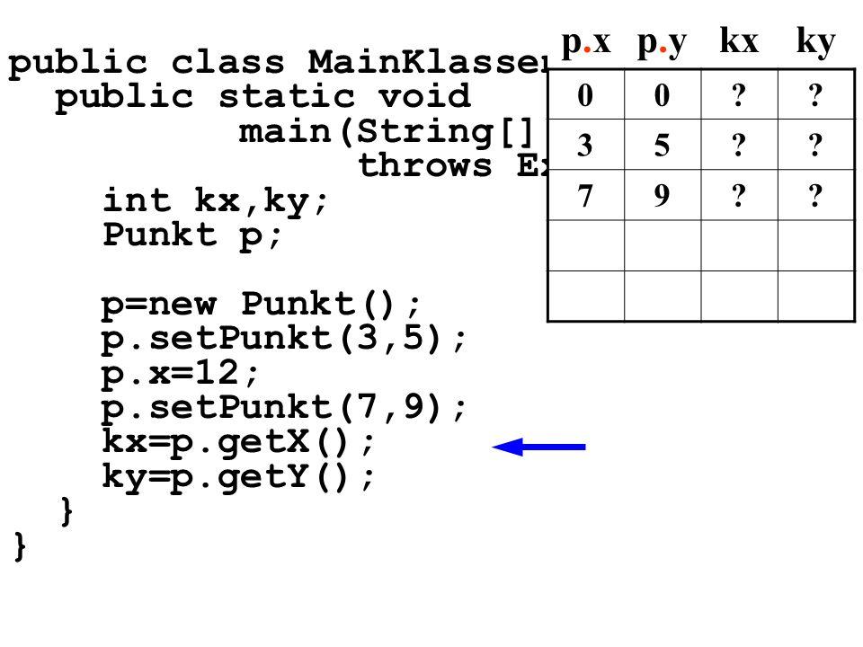 public class MainKlassen5{ public static void main(String[] args) throws Exception{ int kx,ky; Punkt p; p=new Punkt(); p.setPunkt(3,5); p.x=12; p.setP