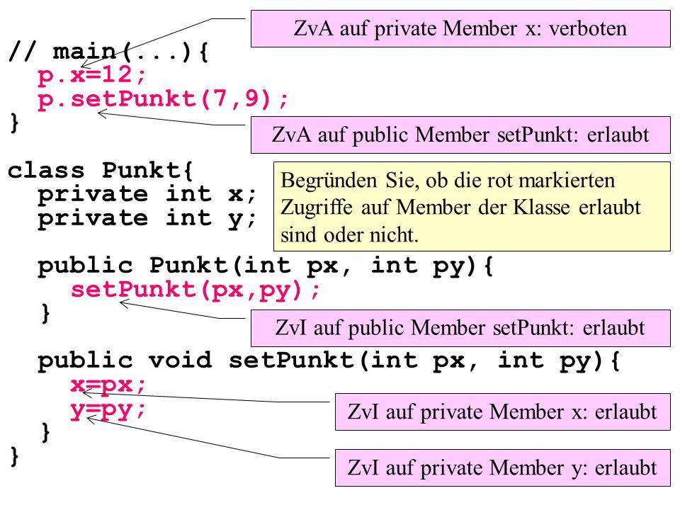 // main(...){ p.x=12; p.setPunkt(7,9); } class Punkt{ private int x; private int y; public Punkt(int px, int py){ setPunkt(px,py); } public void setPunkt(int px, int py){ x=px; y=py; } ZvA auf private Member x: verboten ZvA auf public Member setPunkt: erlaubt ZvI auf private Member y: erlaubt ZvI auf private Member x: erlaubt ZvI auf public Member setPunkt: erlaubt Begründen Sie, ob die rot markierten Zugriffe auf Member der Klasse erlaubt sind oder nicht.