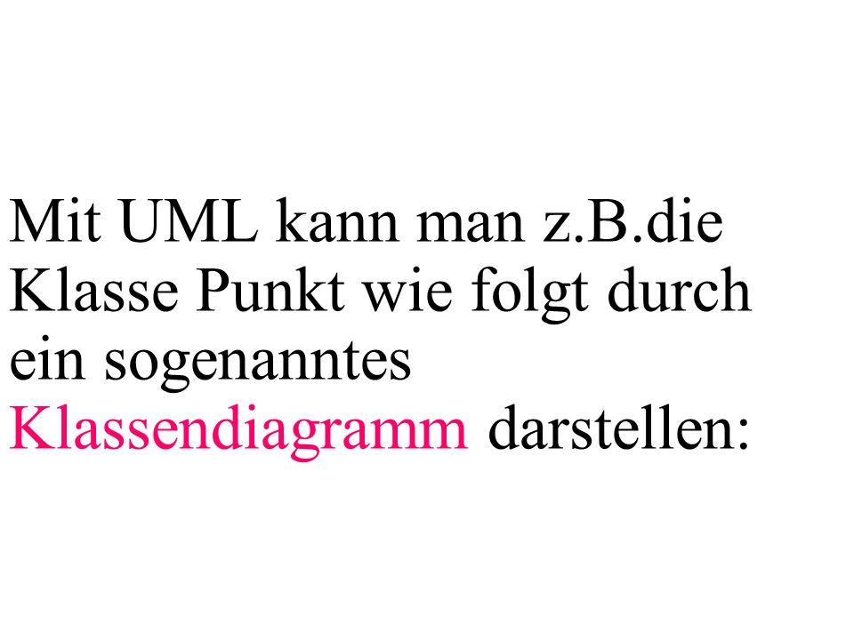 Mit UML kann man z.B.die Klasse Punkt wie folgt durch ein sogenanntes Klassendiagramm darstellen: