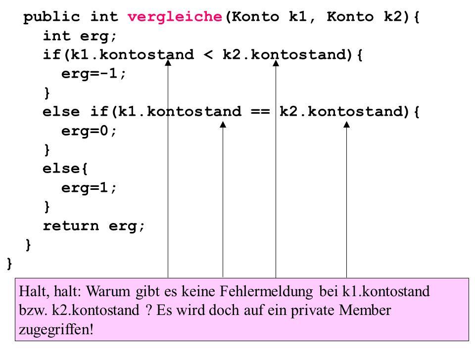 public int vergleiche(Konto k1, Konto k2){ int erg; if(k1.kontostand < k2.kontostand){ erg=-1; } else if(k1.kontostand == k2.kontostand){ erg=0; } else{ erg=1; } return erg; } Halt, halt: Warum gibt es keine Fehlermeldung bei k1.kontostand bzw.