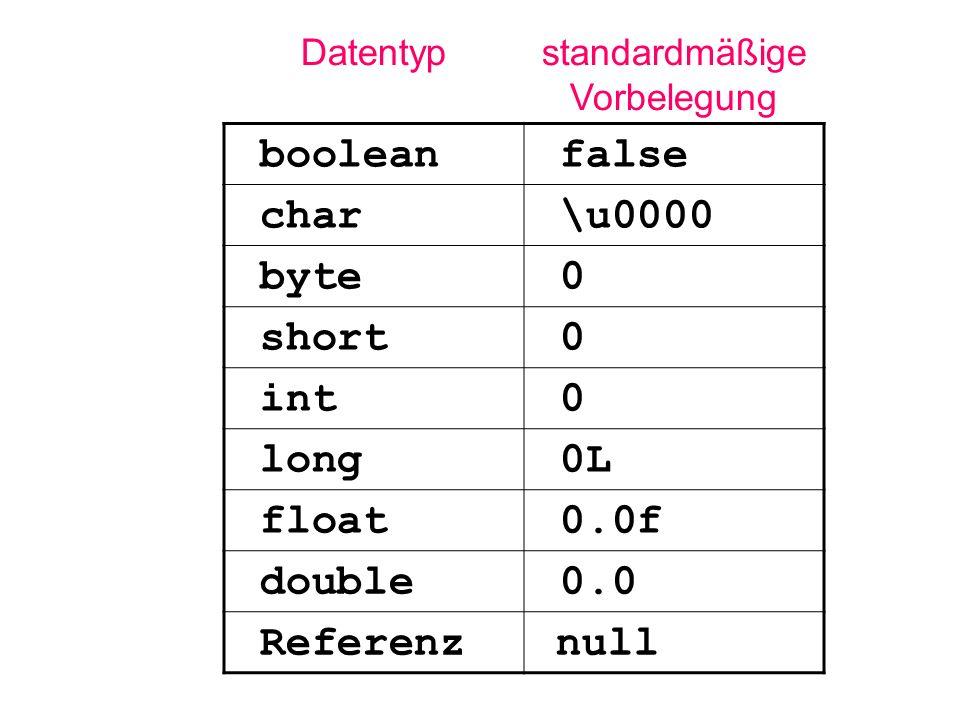 Datentypstandardmäßige Vorbelegung boolean false char \u0000 byte 0 short 0 int 0 long 0L float 0.0f double 0.0 Referenz null