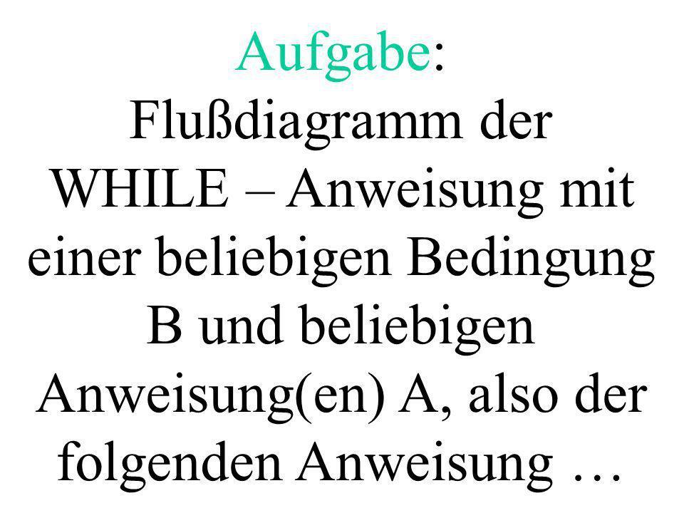Aufgabe: Flußdiagramm der WHILE – Anweisung mit einer beliebigen Bedingung B und beliebigen Anweisung(en) A, also der folgenden Anweisung …
