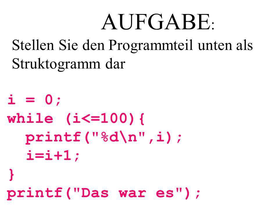Ausgabe(i) while(i<=100) i = i+1 Ausgabe( Das war es ) i = 0