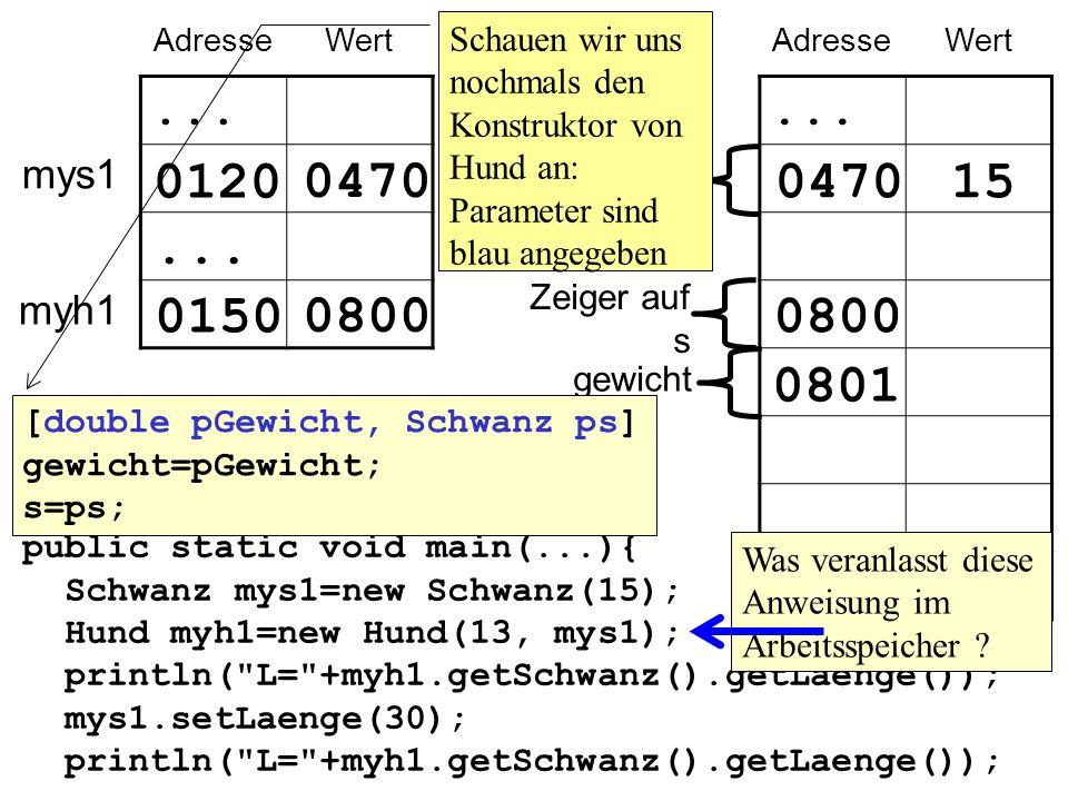 mys1 AdresseWert...0120... AdresseWert...