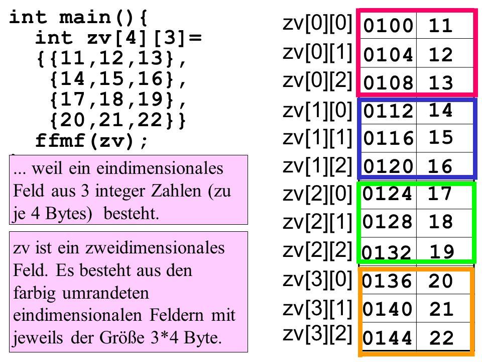 int main(){ int zv[4][3]= {{11,12,13}, {14,15,16}, {17,18,19}, {20,21,22}} ffmf(zv); } 010011 zv[0][0] 010412 0108 0112 14 15 16 17 18 19 20 21 22 13 0116 0120 0124 0128 0132 0136 0140 0144 zv[0][1] zv[0][2] zv[1][0] zv[1][1] zv[1][2] zv[2][0] zv[2][1] zv[2][2] zv[3][0] zv[3][1] zv[3][2] zv ist ein zweidimensionales Feld.