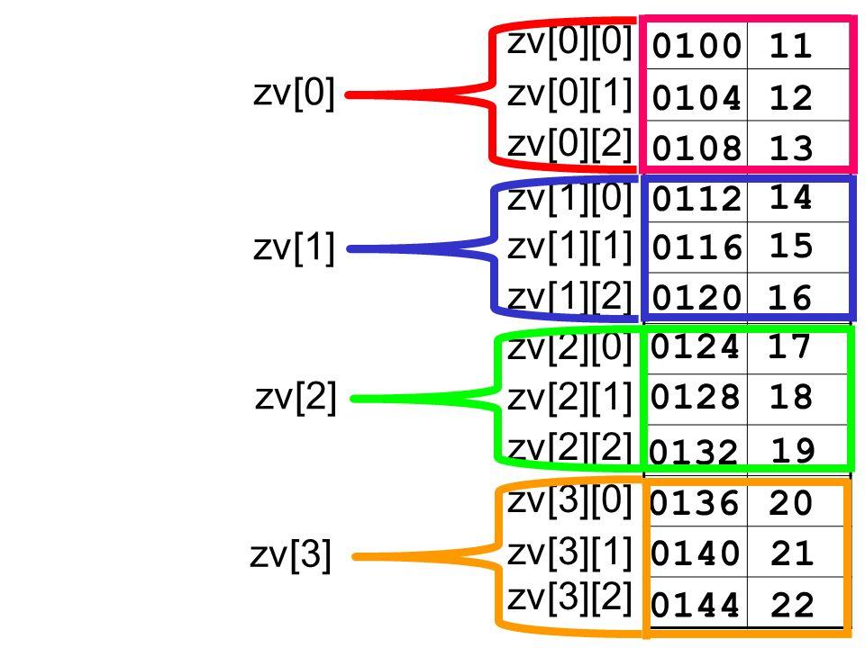 010011 zv[0][0] 010412 0108 0112 14 15 16 17 18 19 20 21 22 13 0116 0120 0124 0128 0132 0136 0140 0144 zv[0][1] zv[0][2] zv[1][0] zv[1][1] zv[1][2] zv[2][0] zv[2][1] zv[2][2] zv[3][0] zv[3][1] zv[3][2] zv[3] zv[2] zv[1] zv[0]