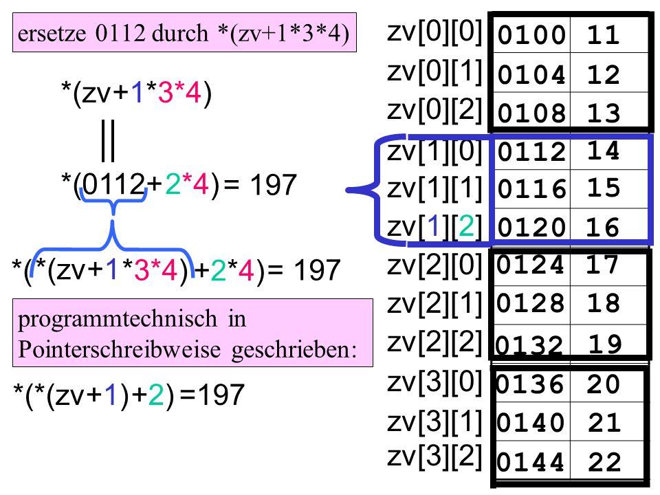 010011 zv[0][0] 010412 0108 0112 14 15 16 17 18 19 20 21 22 13 0116 0120 0124 0128 0132 0136 0140 0144 zv[0][1] zv[0][2] zv[1][0] zv[1][1] zv[1][2] zv[2][0] zv[2][1] zv[2][2] zv[3][0] zv[3][1] zv[3][2] *(0112+2*4) *(zv+1 *3*4) +2*4)+2*4) programmtechnisch in Pointerschreibweise geschrieben: *(*(zv+1)+2)+2) *(zv+1*3*4) ersetze 0112 durch *(zv+1*3*4) = 197 *( =197