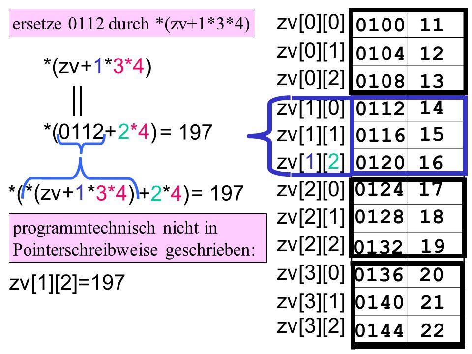 010011 zv[0][0] 010412 0108 0112 14 15 16 17 18 19 20 21 22 13 0116 0120 0124 0128 0132 0136 0140 0144 zv[0][1] zv[0][2] zv[1][0] zv[1][1] zv[1][2] zv[2][0] zv[2][1] zv[2][2] zv[3][0] zv[3][1] zv[3][2] *(0112+2*4) *(zv+1 *3*4) +2*4)+2*4) programmtechnisch nicht in Pointerschreibweise geschrieben: zv[1][2]=197 *(zv+1*3*4) ersetze 0112 durch *(zv+1*3*4) = 197 *(