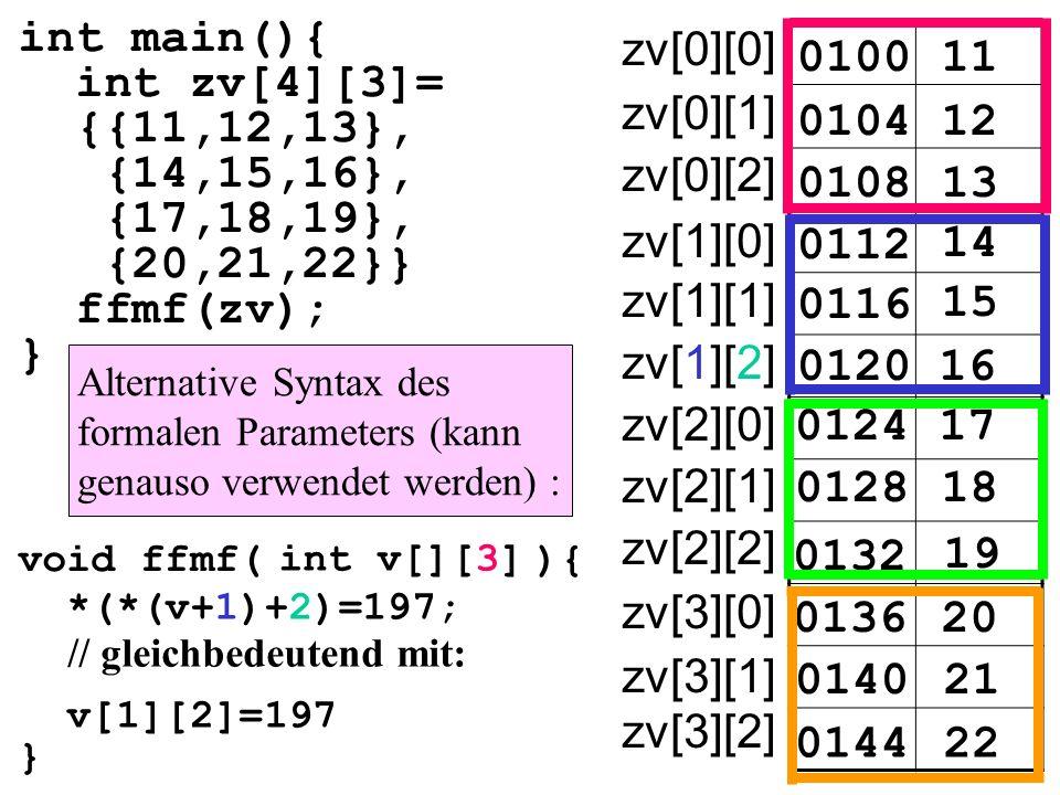 int main(){ int zv[4][3]= {{11,12,13}, {14,15,16}, {17,18,19}, {20,21,22}} ffmf(zv); } Alternative Syntax des formalen Parameters (kann genauso verwendet werden) : 010011 zv[0][0] 010412 0108 0112 14 15 16 17 18 19 20 21 22 13 0116 0120 0124 0128 0132 0136 0140 0144 zv[0][1] zv[0][2] zv[1][0] zv[1][1] zv[1][2] zv[2][0] zv[2][1] zv[2][2] zv[3][0] zv[3][1] zv[3][2] void ffmf( ){ } int v[][3] *(*(v+1)+2)=197; // gleichbedeutend mit: v[1][2]=197