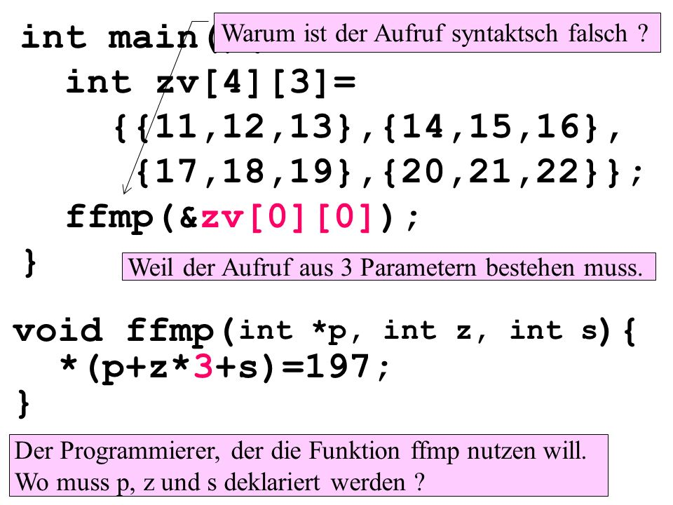 void ffmp( ){ *(p+z*3+s)=197; } int main(){ int zv[4][3]= {{11,12,13},{14,15,16}, {17,18,19},{20,21,22}}; ffmp(&zv[0][0]); } int *p, int z, int s Der Programmierer, der die Funktion ffmp nutzen will.
