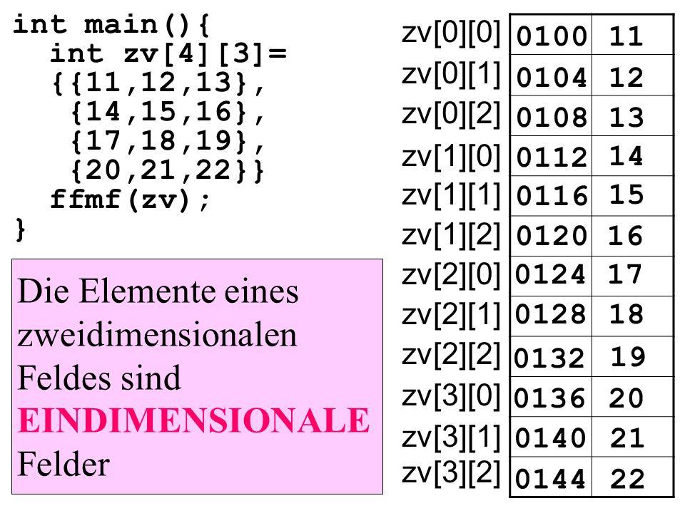 int main(){ int zv[4][3]= {{11,12,13}, {14,15,16}, {17,18,19}, {20,21,22}} ffmf(zv); } 010011 zv[0][0] 010412 0108 0112 14 15 16 17 18 19 20 21 22 13 0116 0120 0124 0128 0132 0136 0140 0144 zv[0][1] zv[0][2] zv[1][0] zv[1][1] zv[1][2] zv[2][0] zv[2][1] zv[2][2] zv[3][0] zv[3][1] zv[3][2] Die Elemente eines zweidimensionalen Feldes sind EINDIMENSIONALE Felder