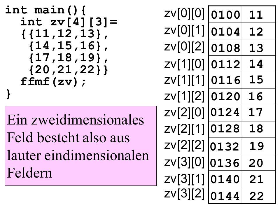 int main(){ int zv[4][3]= {{11,12,13}, {14,15,16}, {17,18,19}, {20,21,22}} ffmf(zv); } 010011 zv[0][0] 010412 0108 0112 14 15 16 17 18 19 20 21 22 13 0116 0120 0124 0128 0132 0136 0140 0144 zv[0][1] zv[0][2] zv[1][0] zv[1][1] zv[1][2] zv[2][0] zv[2][1] zv[2][2] zv[3][0] zv[3][1] zv[3][2] Ein zweidimensionales Feld besteht also aus lauter eindimensionalen Feldern
