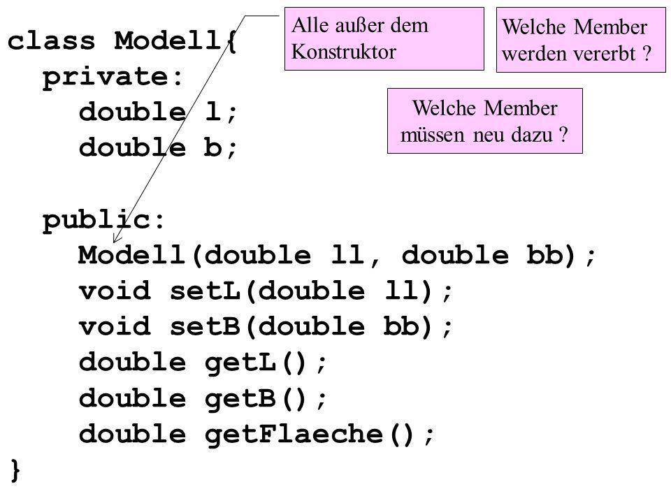 class Modell{ private: double l; double b; public: Modell(double ll, double bb); void setL(double ll); void setB(double bb); double getL(); double getB(); double getFlaeche(); } Alle außer dem Konstruktor Welche Member werden vererbt .
