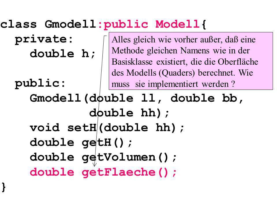 class Gmodell:public Modell{ private: double h; public: Gmodell(double ll, double bb, double hh); void setH(double hh); double getH(); double getVolumen(); double getFlaeche(); } Alles gleich wie vorher außer, daß eine Methode gleichen Namens wie in der Basisklasse existiert, die die Oberfläche des Modells (Quaders) berechnet.