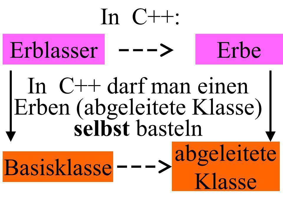 In C++: ErblasserErbe ---> Basisklasse ---> abgeleitete Klasse In C++ darf man einen Erben (abgeleitete Klasse) selbst basteln