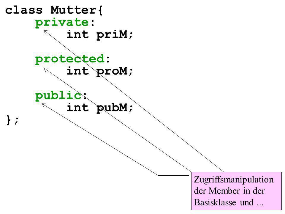 class Mutter{ private: int priM; protected: int proM; public: int pubM; }; Zugriffsmanipulation der Member in der Basisklasse und...