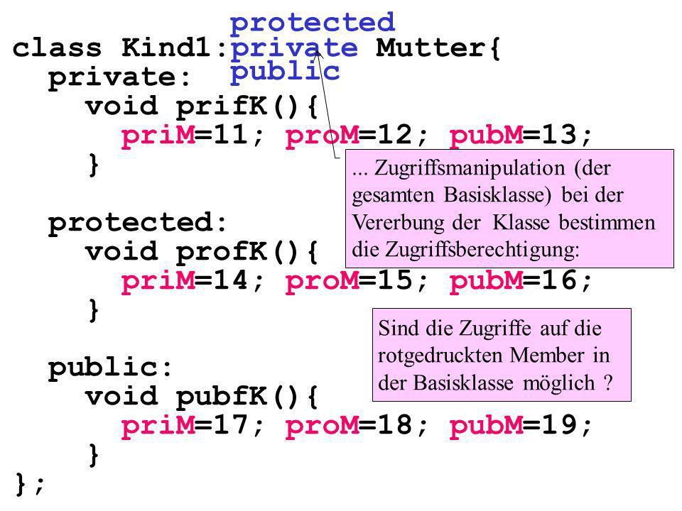class Kind1:private Mutter{ private: void prifK(){ priM=11; proM=12; pubM=13; } protected: void profK(){ priM=14; proM=15; pubM=16; } public: void pub