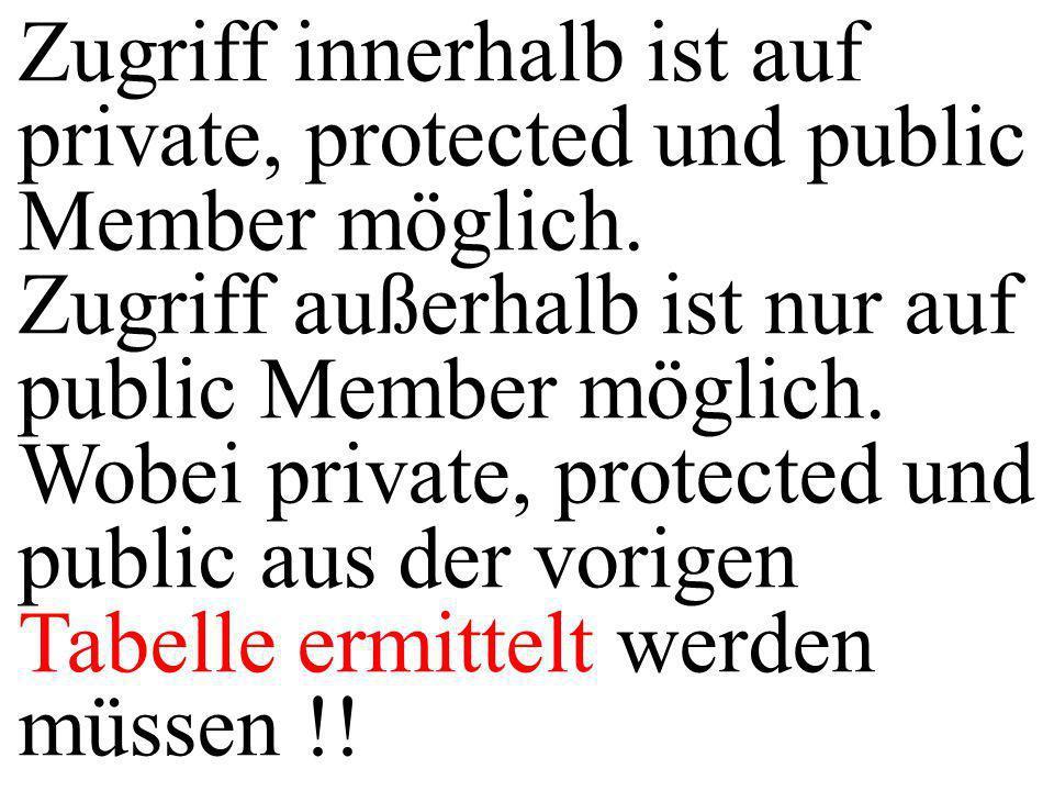 Zugriff innerhalb ist auf private, protected und public Member möglich.