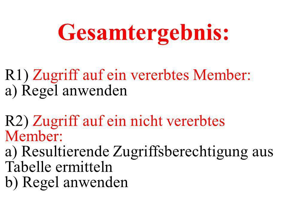 Gesamtergebnis: R1) Zugriff auf ein vererbtes Member: a) Regel anwenden R2) Zugriff auf ein nicht vererbtes Member: a) Resultierende Zugriffsberechtigung aus Tabelle ermitteln b) Regel anwenden
