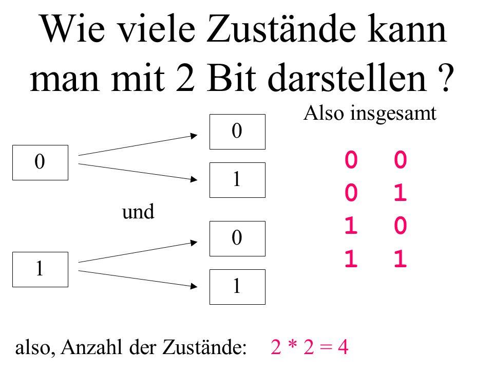 Wie viele Zustände kann man mit 2 Bit darstellen ? 0 0 und 1 0 1 1 also, Anzahl der Zustände:2 * 2 = 4 Also insgesamt 0 0 0 1 1 0 1 1