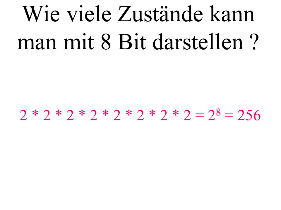 Wie viele Zustände kann man mit 8 Bit darstellen ? 2 * 2 * 2 * 2 * 2 * 2 * 2 * 2 = 2 8 = 256