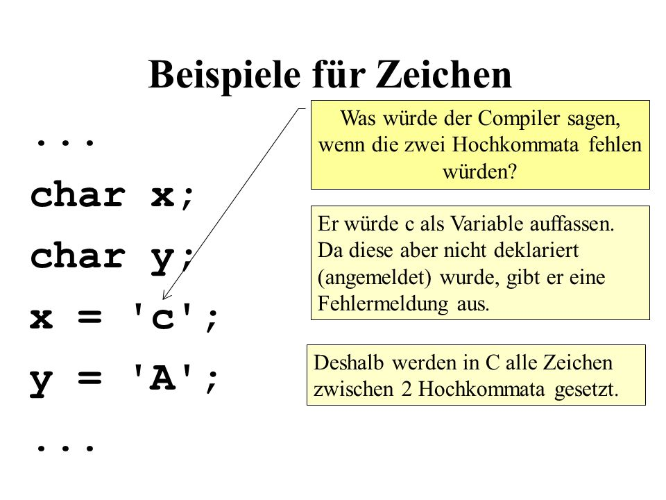 Beispiele für Zeichen... char x; char y; x = 'c'; y = 'A';... Was würde der Compiler sagen, wenn die zwei Hochkommata fehlen würden? Er würde c als Va