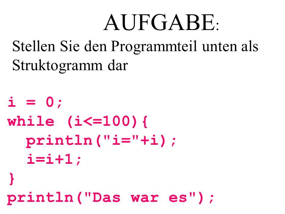 i = 0; while (i<=100){ println( i= +i); i=i+1; } println( Das war es ); AUFGABE : Stellen Sie den Programmteil unten als Struktogramm dar