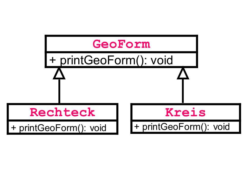 GeoForm + printGeoForm(): void Rechteck + printGeoForm(): void Kreis + printGeoForm(): void