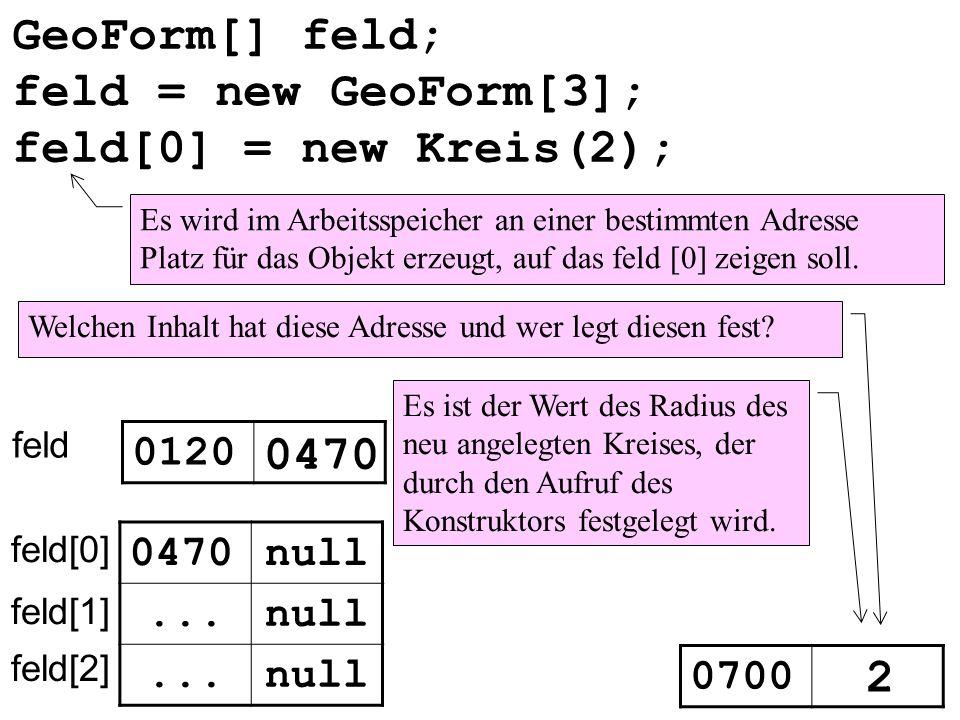 GeoForm[] feld; feld 0120 0470null... feld = new GeoForm[3]; feld[0] feld[1] feld[2] 0470 feld[0] = new Kreis(2); Es wird im Arbeitsspeicher an einer