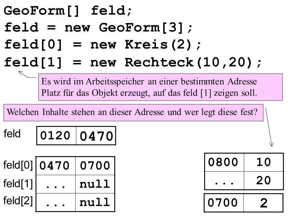 GeoForm[] feld; feld 0120 0470 null... feld[0] feld[1] feld[2] 0470 feld[0] = new Kreis(2); Es wird im Arbeitsspeicher an einer bestimmten Adresse Pla
