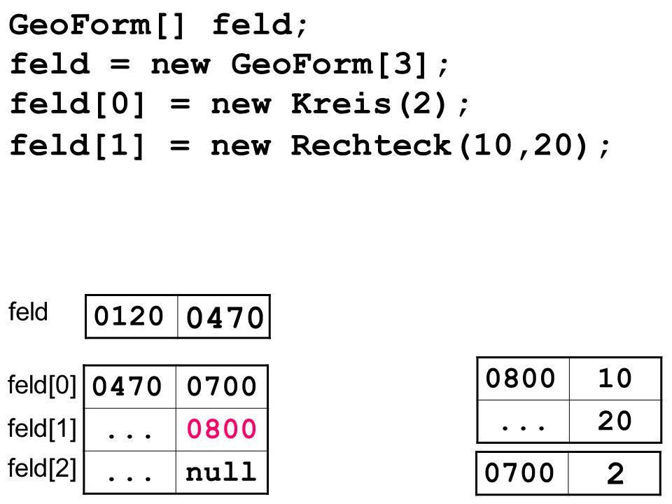 GeoForm[] feld; feld 0120 0470 null... feld[0] feld[1] feld[2] 0470 feld[0] = new Kreis(2); feld[1] = new Rechteck(10,20); 080010 20... 0700 2 0800 fe