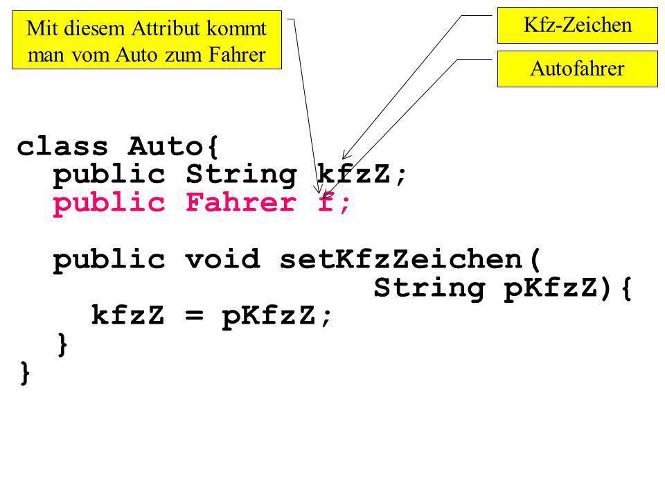 class Auto{ public String kfzZ; public Fahrer f; public void setKfzZeichen( String pKfzZ){ kfzZ = pKfzZ; } Mit diesem Attribut kommt man vom Auto zum Fahrer Kfz-Zeichen Autofahrer