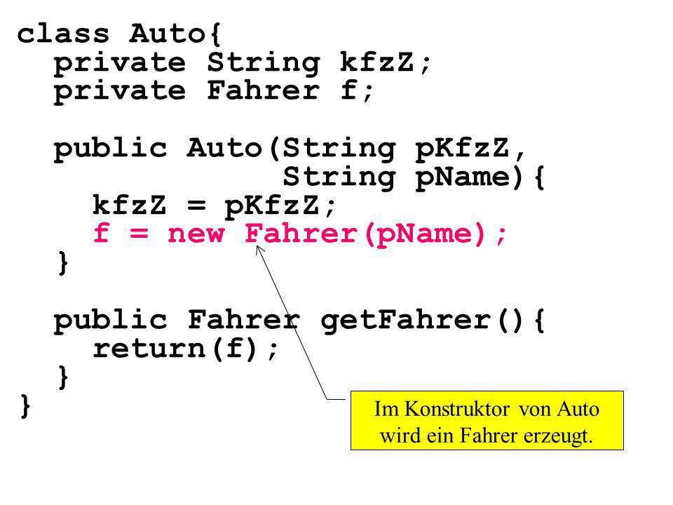 class Auto{ private String kfzZ; private Fahrer f; public Auto(String pKfzZ, String pName){ kfzZ = pKfzZ; f = new Fahrer(pName); } public Fahrer getFahrer(){ return(f); } Im Konstruktor von Auto wird ein Fahrer erzeugt.