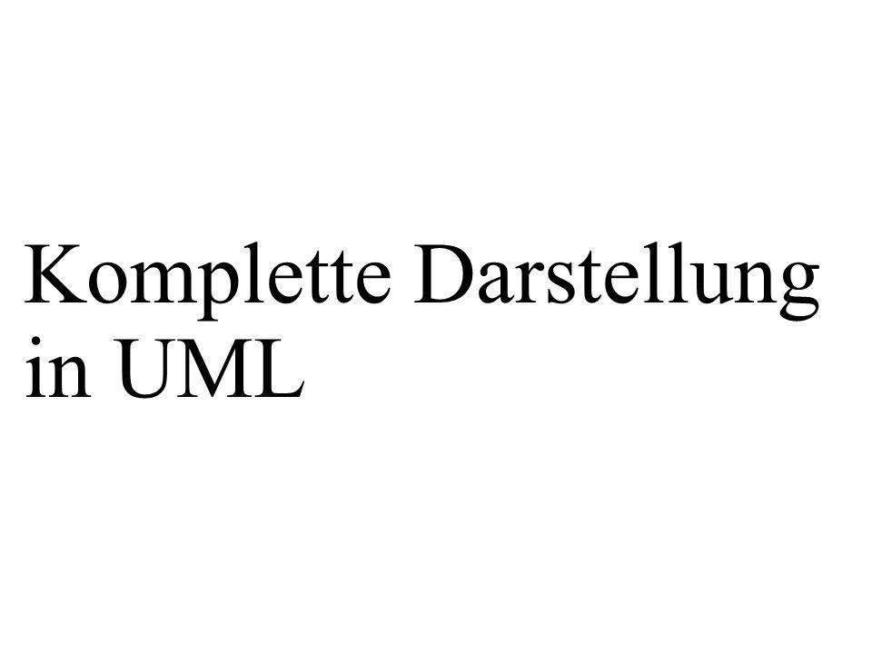 Komplette Darstellung in UML