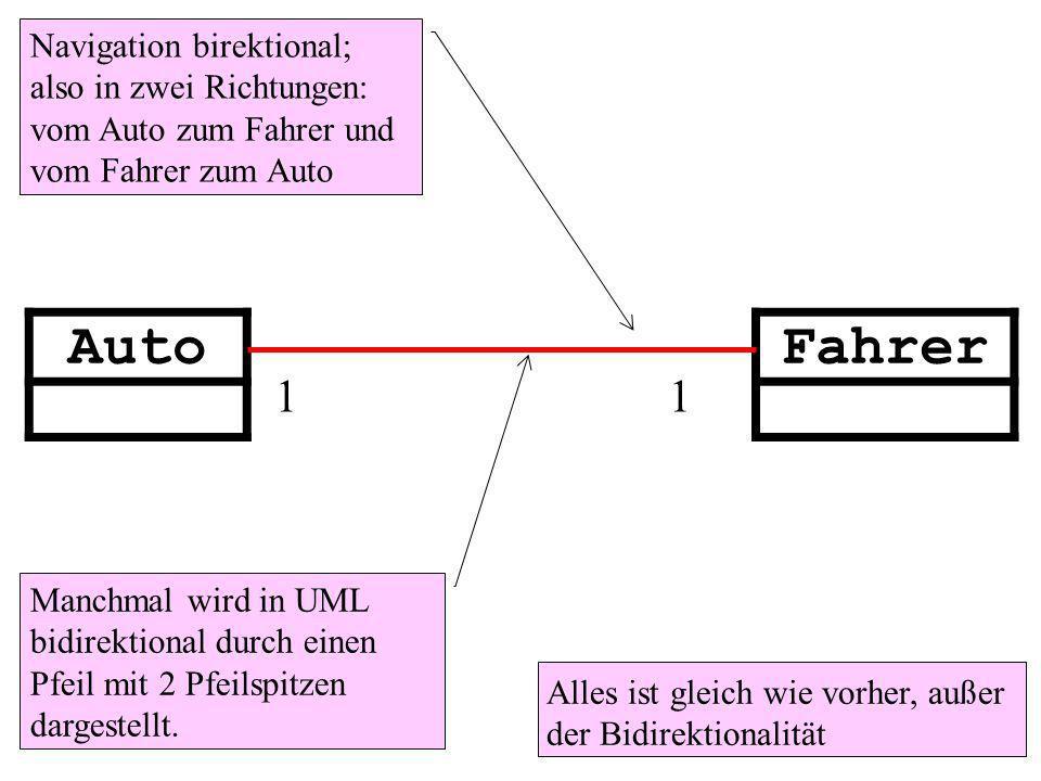 AutoFahrer 1 1 Navigation birektional; also in zwei Richtungen: vom Auto zum Fahrer und vom Fahrer zum Auto Manchmal wird in UML bidirektional durch einen Pfeil mit 2 Pfeilspitzen dargestellt.