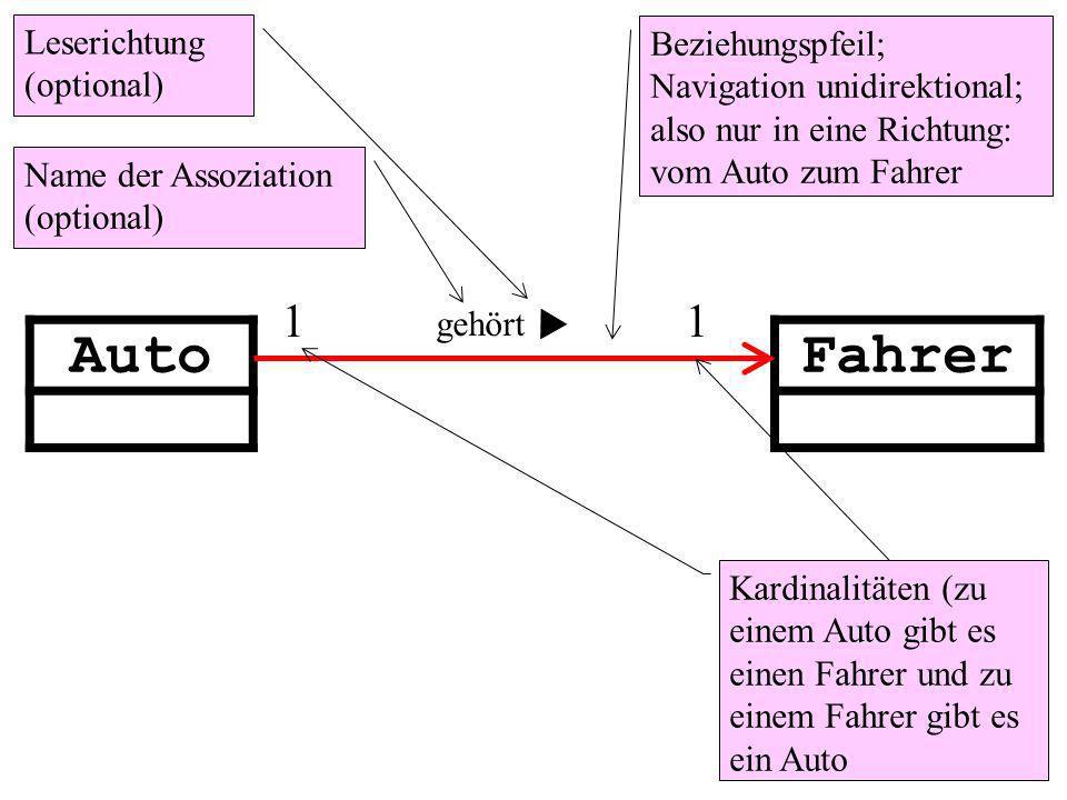 AutoFahrer 1 1 Beziehungspfeil; Navigation unidirektional; also nur in eine Richtung: vom Auto zum Fahrer Kardinalitäten (zu einem Auto gibt es einen