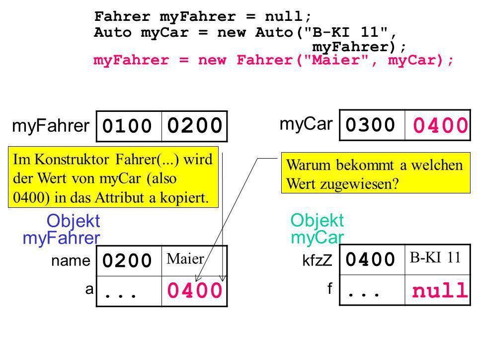 Auto myCar = new Auto( B-KI 11 , myFahrer); Fahrer myFahrer = null; myFahrer 0100 0300 0400 myCar Objekt myCar null kfzZ f 0400 B-KI 11...