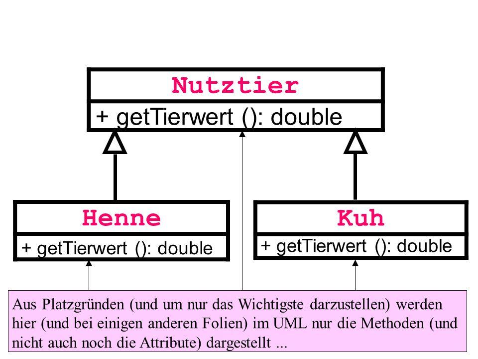 Nutztier + getTierwert (): double Henne + getTierwert (): double Kuh + getTierwert (): double Aus Platzgründen (und um nur das Wichtigste darzustellen