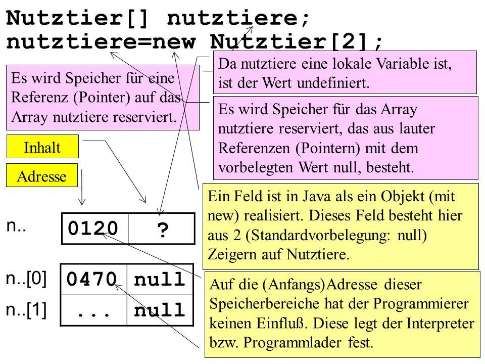 Nutztier[] nutztiere; n.. 0120 0470null... ? nutztiere=new Nutztier[2]; n..[0] n..[1] Es wird Speicher für eine Referenz (Pointer) auf das Array nutzt