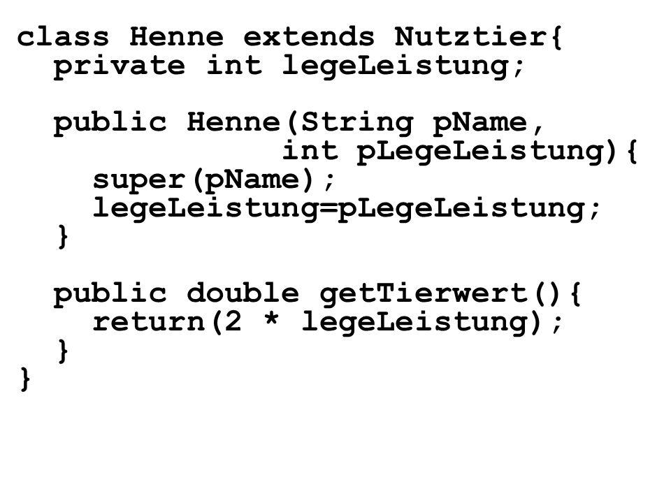 class Henne extends Nutztier{ private int legeLeistung; public Henne(String pName, int pLegeLeistung){ super(pName); legeLeistung=pLegeLeistung; } pub