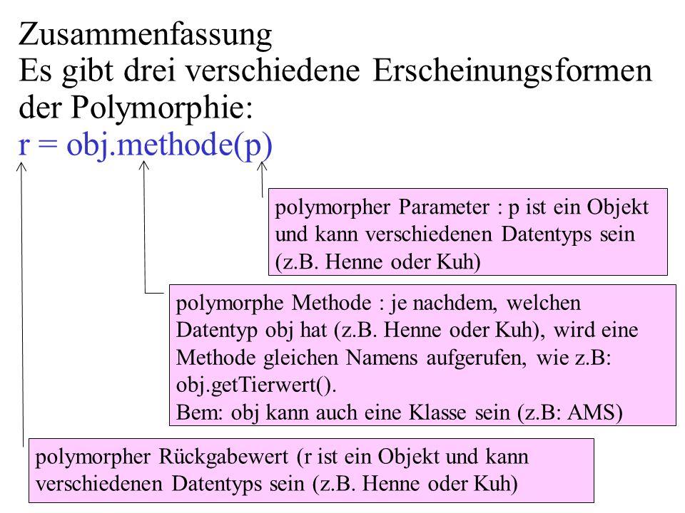 Zusammenfassung Es gibt drei verschiedene Erscheinungsformen der Polymorphie: r = obj.methode(p) polymorpher Rückgabewert (r ist ein Objekt und kann v