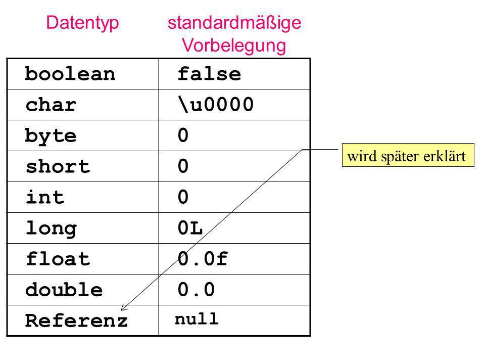 Datentypstandardmäßige Vorbelegung boolean false char \u0000 byte 0 short 0 int 0 long 0L float 0.0f double 0.0 Referenz null wird später erklärt