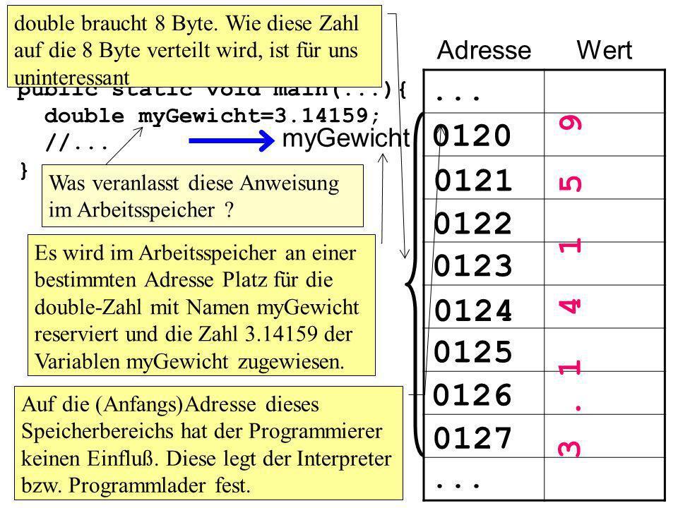 myGewicht AdresseWert... 3. 1 4 1 5 9 Auf die (Anfangs)Adresse dieses Speicherbereichs hat der Programmierer keinen Einfluß. Diese legt der Interprete